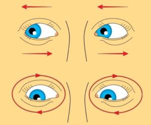 Daily eye exercises improve mental health